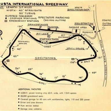 Augusta International Raceway 3 mile Road Circuit
