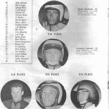 Summerville Speedway 69 p10 Ltd Sportsman points leaders