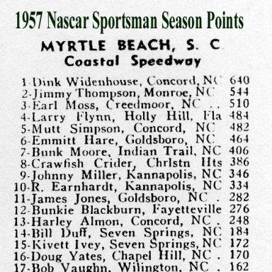1957 Coastal Speedway Points