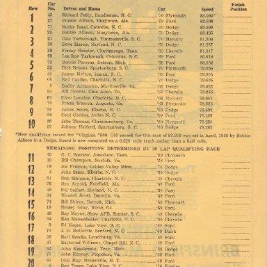 1970 MARTINSVILLE LINE-UP