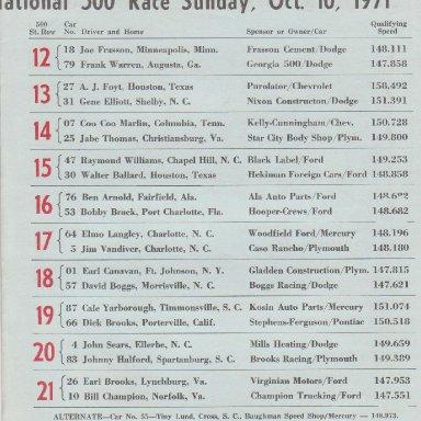 1971 CHARLOTTE LINE-UP 001