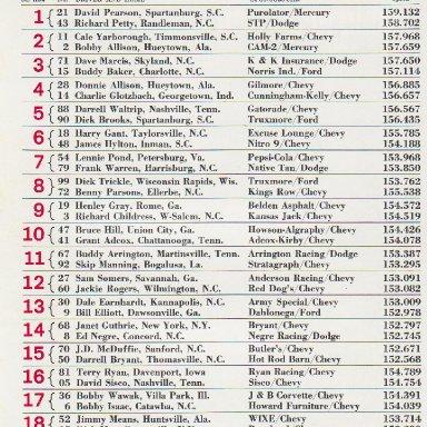 1976 Charlotte World 600