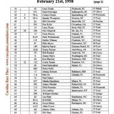 Daytona Race Results 02/21/58 (page 2 )