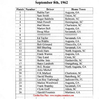 Augusta L-S Race Results 09/08/1962