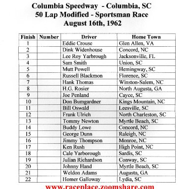 Columbia Race Results,08/16/1962