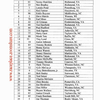 Martinsville Race Results,10/17/1971