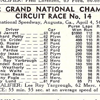 Augusta International Speedway