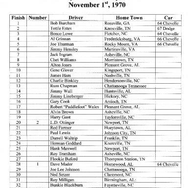 Maryville LMS Results, Nov. 1,1970