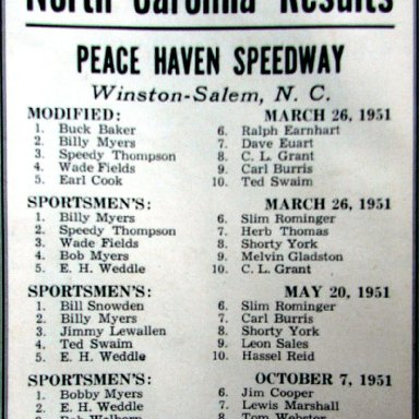 Peace Haven Speedway - Race Results 1951