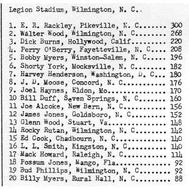 Legion Stadium in Wilmington, NC - 1954 Points