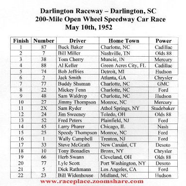 Darlington, Speedway Car Results May 10,1952