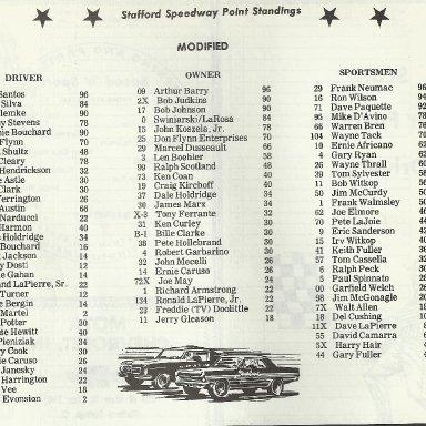Stafford Sportsman points 75 or 76