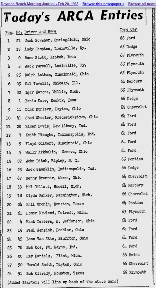 1966 Daytona ARCA entries 022066DBMJ.png